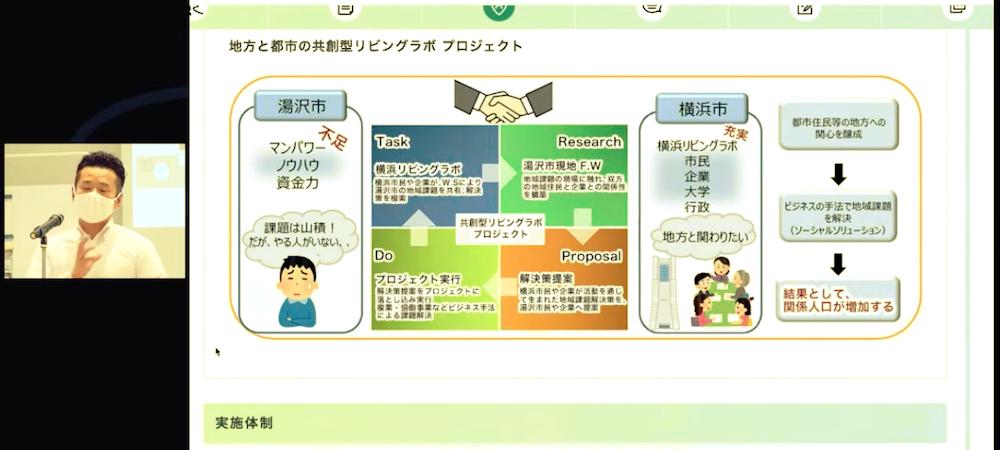 湯沢関係人口リビングラボプロジェクト