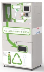 ペットボトル減容回収機